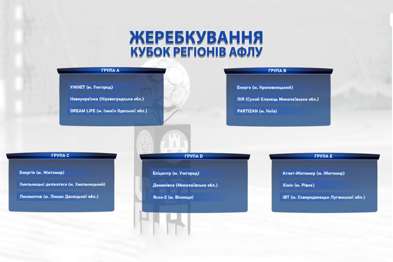 Відбулося жеребкування Кубка Регіонів АФЛУ